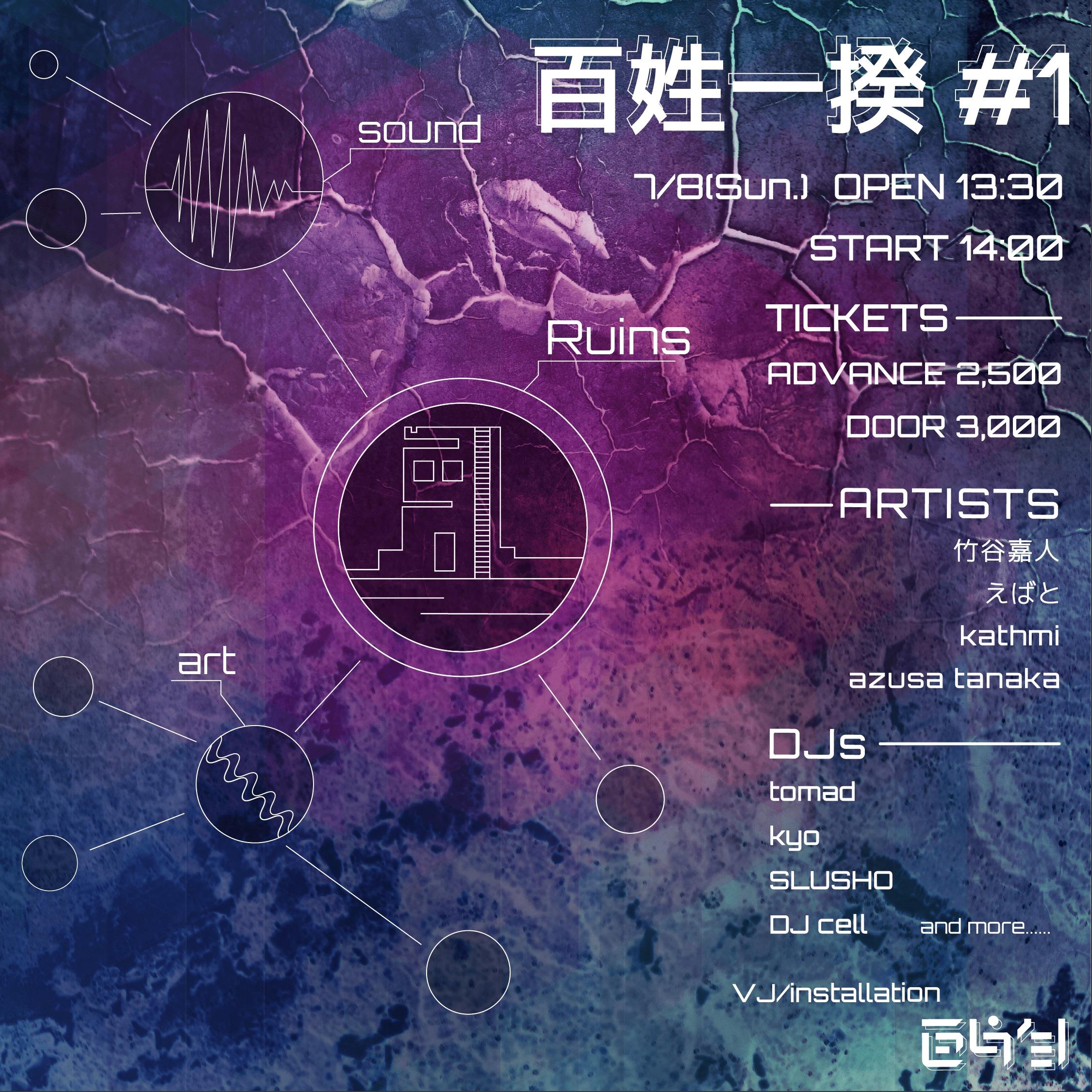 江川 主民さん、山﨑 健太郎さん、廃ビルにてイベント開催!